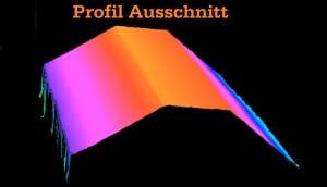 Laserapplikationen